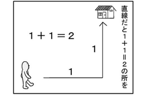 4コマ漫画「ルート2」見出し