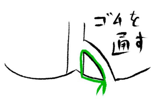 シートン法3